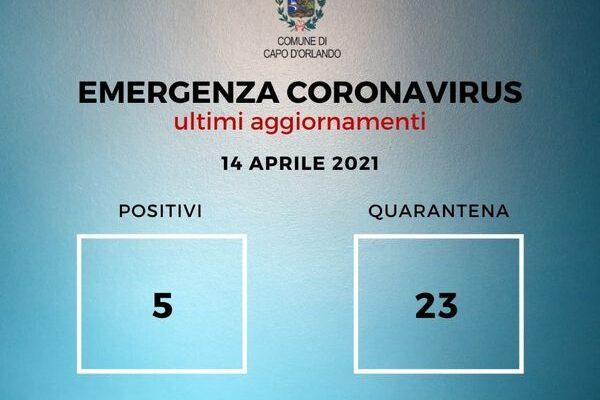 CAPO D'ORLANDO - Coronavirus, 5 i casi positivi, 23 in quarantena