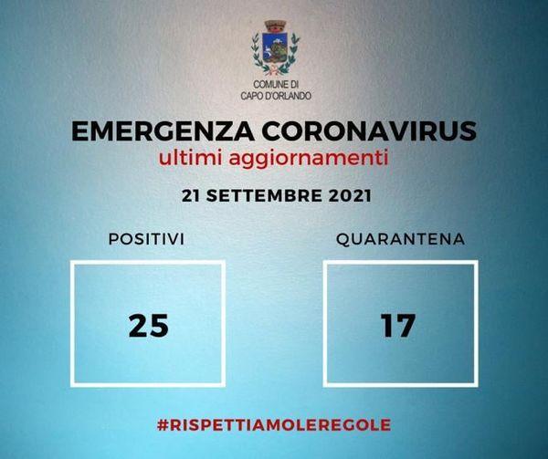 CAPO D'ORLANDO - Coronavirus, scendono a 25 i casi positivi - Scomunicando